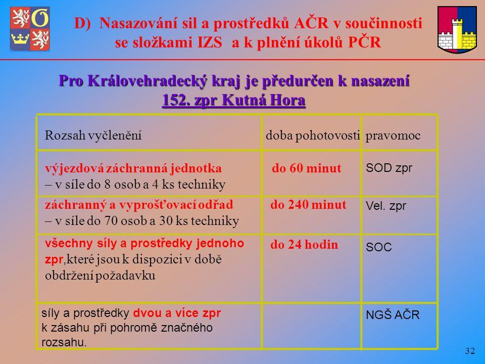 32 D) Nasazování sil a prostředků AČR v součinnosti se složkami IZS a k plnění úkolů PČR Pro Královehradecký kraj je předurčen k nasazení 152.