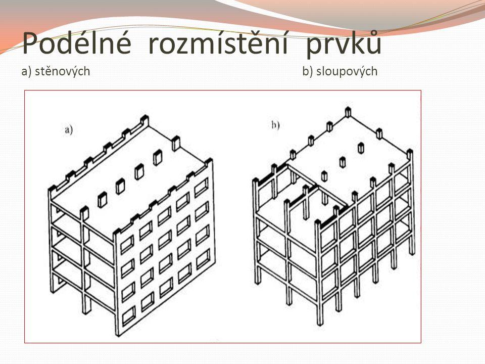 Podélné rozmístění prvků a) stěnových b) sloupových