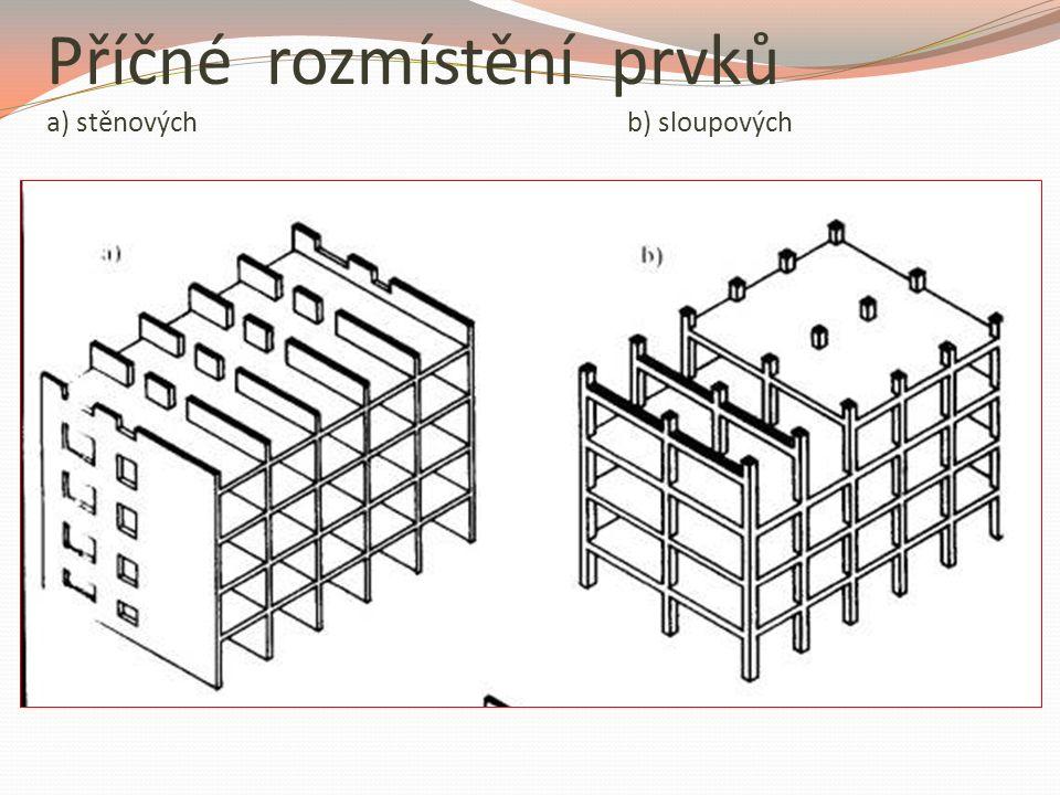 Příčné rozmístění prvků a) stěnových b) sloupových