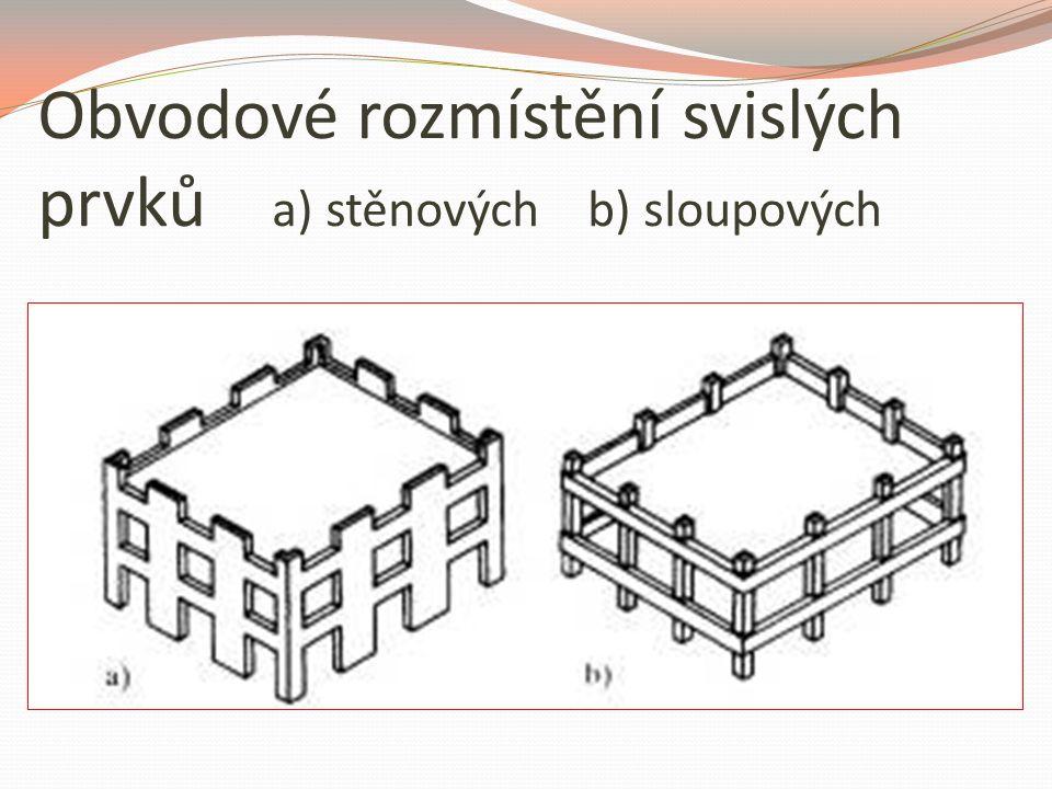 Obvodové rozmístění svislých prvků a) stěnových b) sloupových