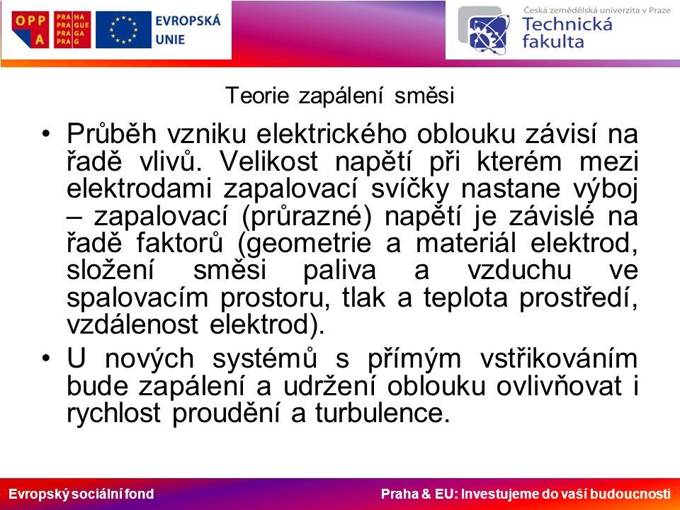 Evropský sociální fond Praha & EU: Investujeme do vaší budoucnosti Teorie zapálení směsi Průběh vzniku elektrického oblouku závisí na řadě vlivů.