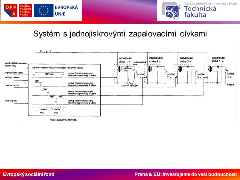 Evropský sociální fond Praha & EU: Investujeme do vaší budoucnosti Systém s jednojiskrovými zapalovacími cívkami