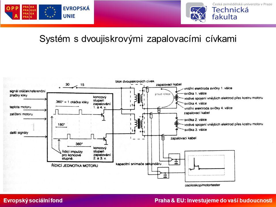 Evropský sociální fond Praha & EU: Investujeme do vaší budoucnosti Systém s dvoujiskrovými zapalovacími cívkami
