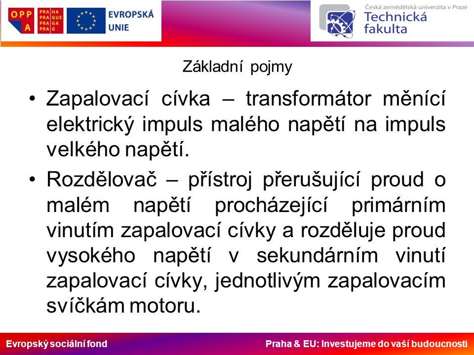 Evropský sociální fond Praha & EU: Investujeme do vaší budoucnosti Základní pojmy Zapalovací cívka – transformátor měnící elektrický impuls malého napětí na impuls velkého napětí.