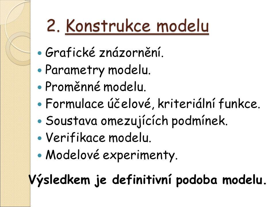 2. Konstrukce modelu Grafické znázornění. Parametry modelu.