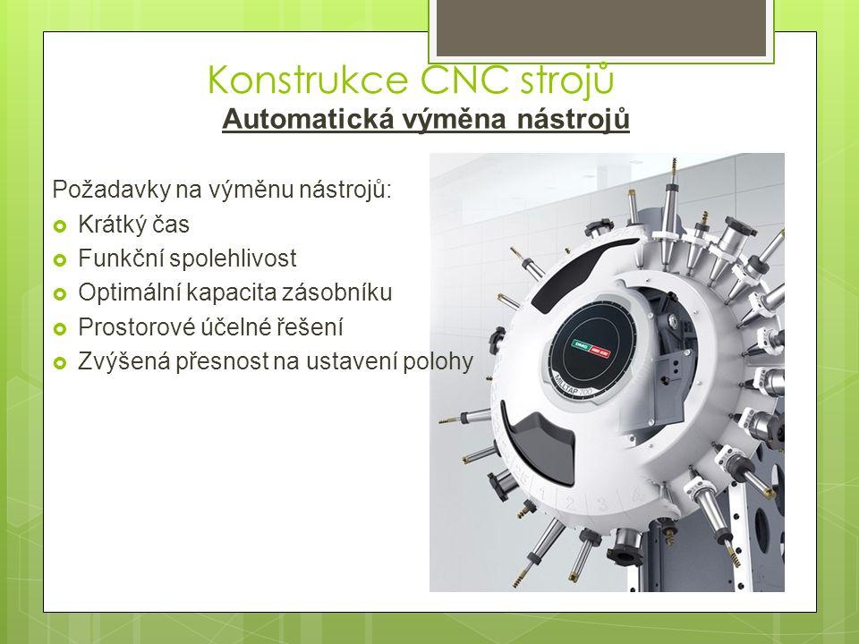 Automatická výměna nástrojů zásobník - diskový - kruhový - řetězový -velkokapacitní - centrální - revolverový manipulátor - portálový - jiné konstrukce výměník - rameno 180° - rameno jiný úhel