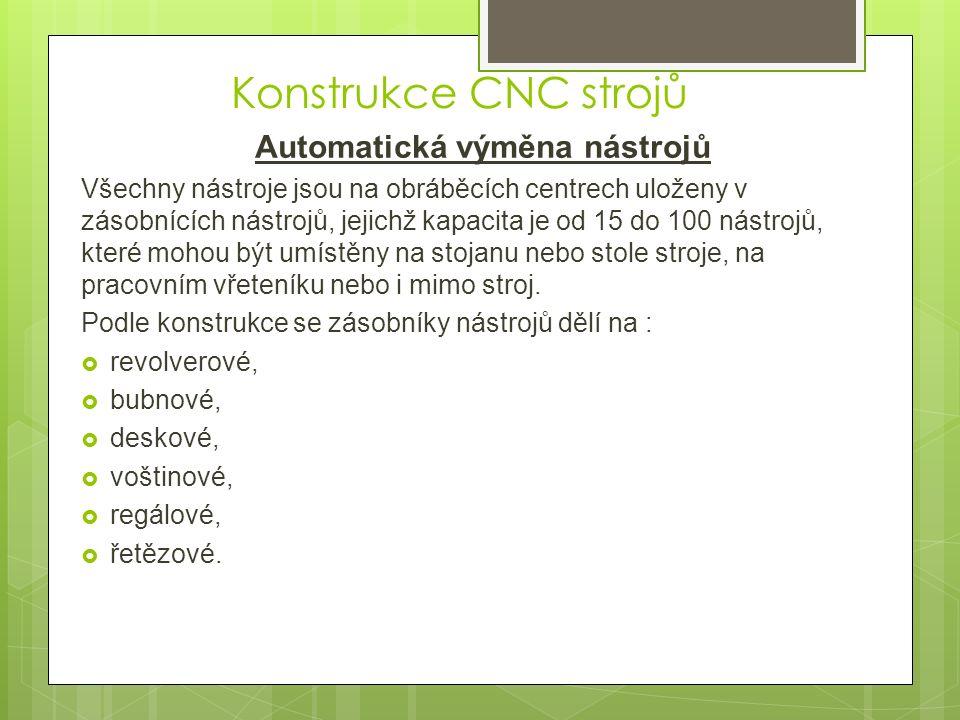 Konstrukce CNC strojů Systémy s nosnými konstrukcemi: Systémy se skladovacími zásobníky: