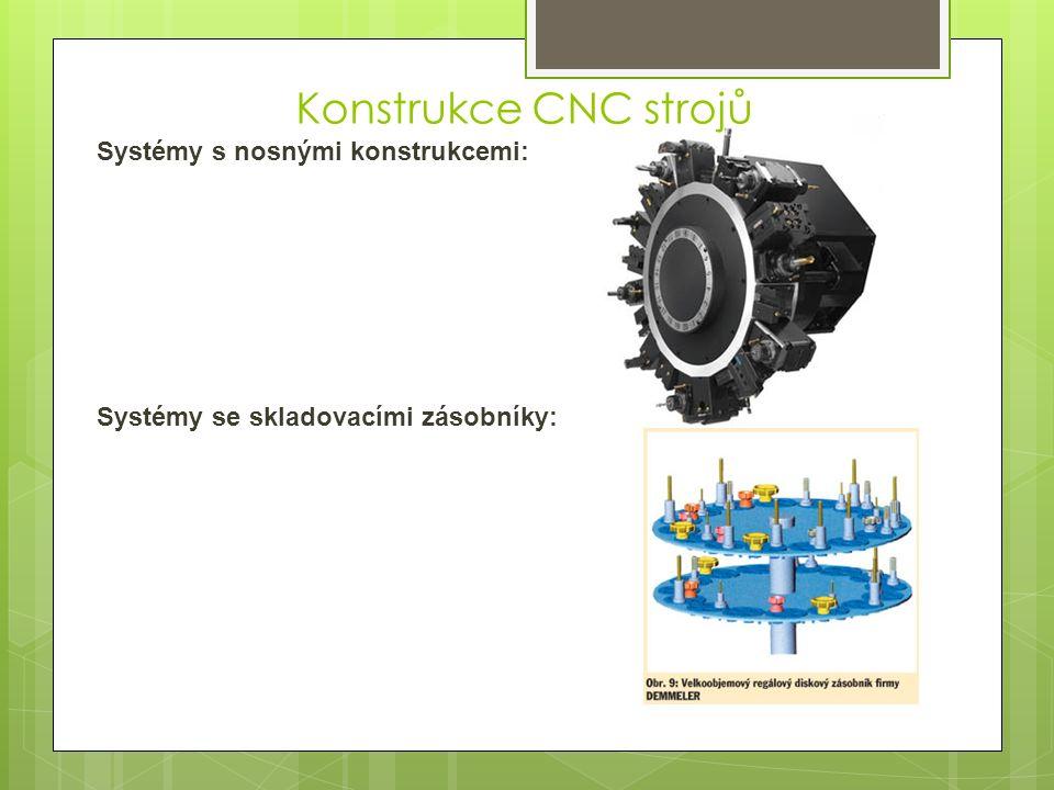 Konstrukce CNC strojů Systém diskový: Systémy revolverový: