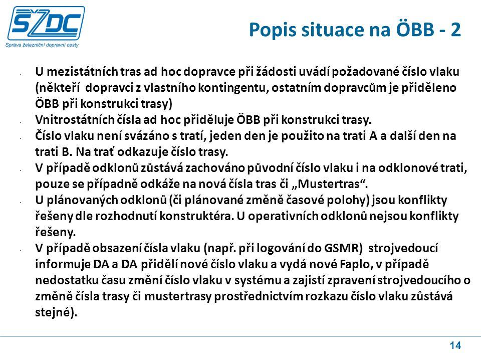 14 U mezistátních tras ad hoc dopravce při žádosti uvádí požadované číslo vlaku (někteří dopravci z vlastního kontingentu, ostatním dopravcům je přiděleno ÖBB při konstrukci trasy) Vnitrostátních čísla ad hoc přiděluje ÖBB při konstrukci trasy.