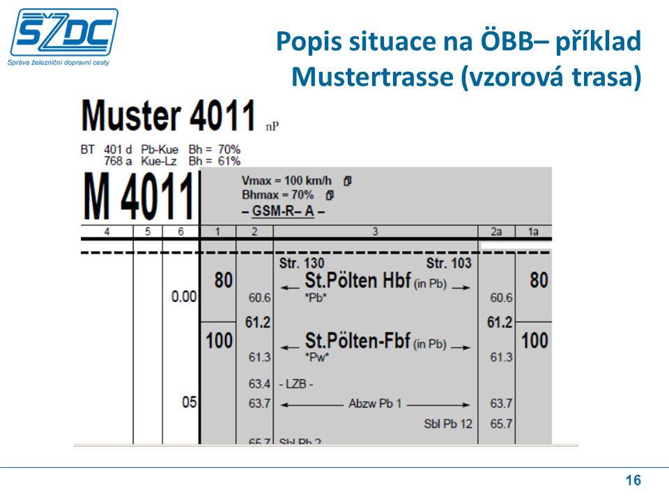16 Popis situace na ÖBB– příklad Mustertrasse (vzorová trasa)