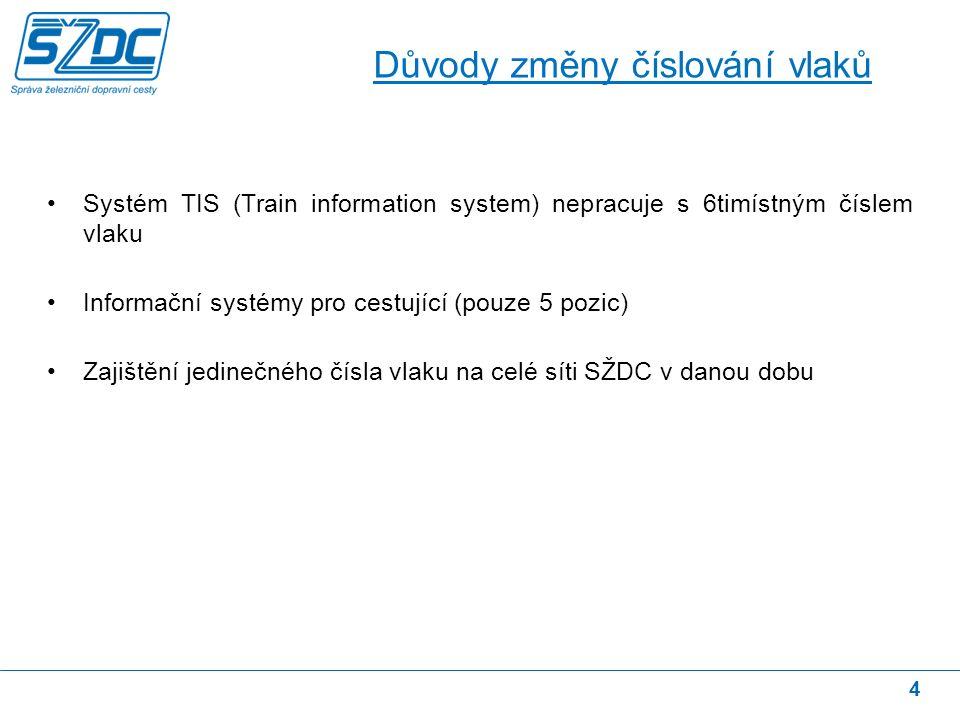 4 Systém TIS (Train information system) nepracuje s 6timístným číslem vlaku Informační systémy pro cestující (pouze 5 pozic) Zajištění jedinečného čísla vlaku na celé síti SŽDC v danou dobu Důvody změny číslování vlaků