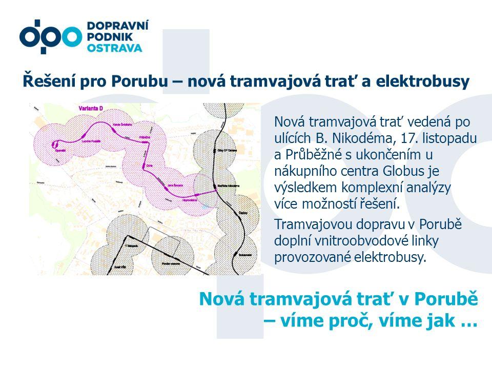 Řešení pro Porubu – nová tramvajová trať a elektrobusy Nová tramvajová trať vedená po ulících B. Nikodéma, 17. listopadu a Průběžné s ukončením u náku