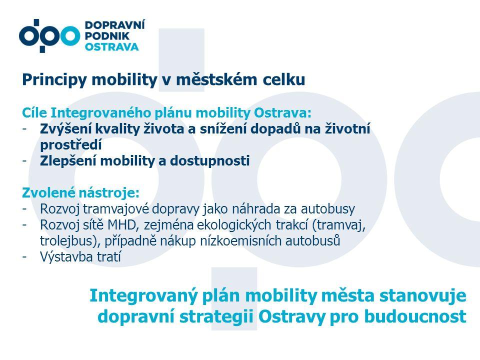 Principy mobility v městském celku Cíle Integrovaného plánu mobility Ostrava: -Zvýšení kvality života a snížení dopadů na životní prostředí -Zlepšení mobility a dostupnosti Zvolené nástroje: -Rozvoj tramvajové dopravy jako náhrada za autobusy -Rozvoj sítě MHD, zejména ekologických trakcí (tramvaj, trolejbus), případně nákup nízkoemisních autobusů -Výstavba tratí Integrovaný plán mobility města stanovuje dopravní strategii Ostravy pro budoucnost
