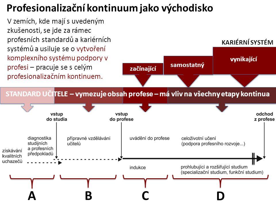Profesionalizační kontinuum jako východisko ABC D V zemích, kde mají s uvedeným zkušenosti, se jde za rámec profesních standardů a kariérních systémů