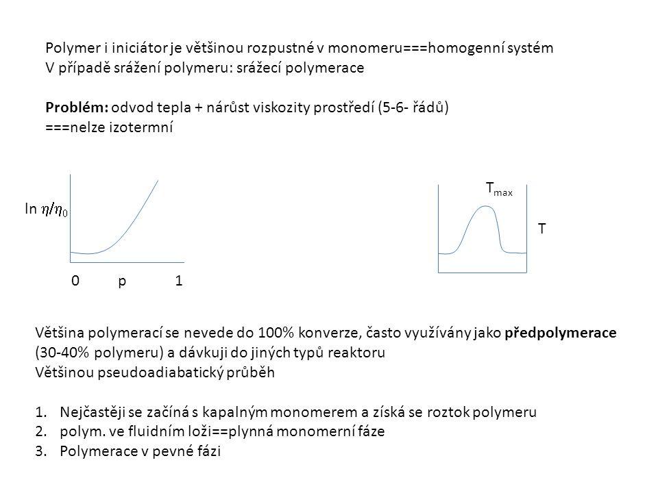 Mikroemulzní polymerace Opticky průhledná emulze, částice 5-80 nm (vs.