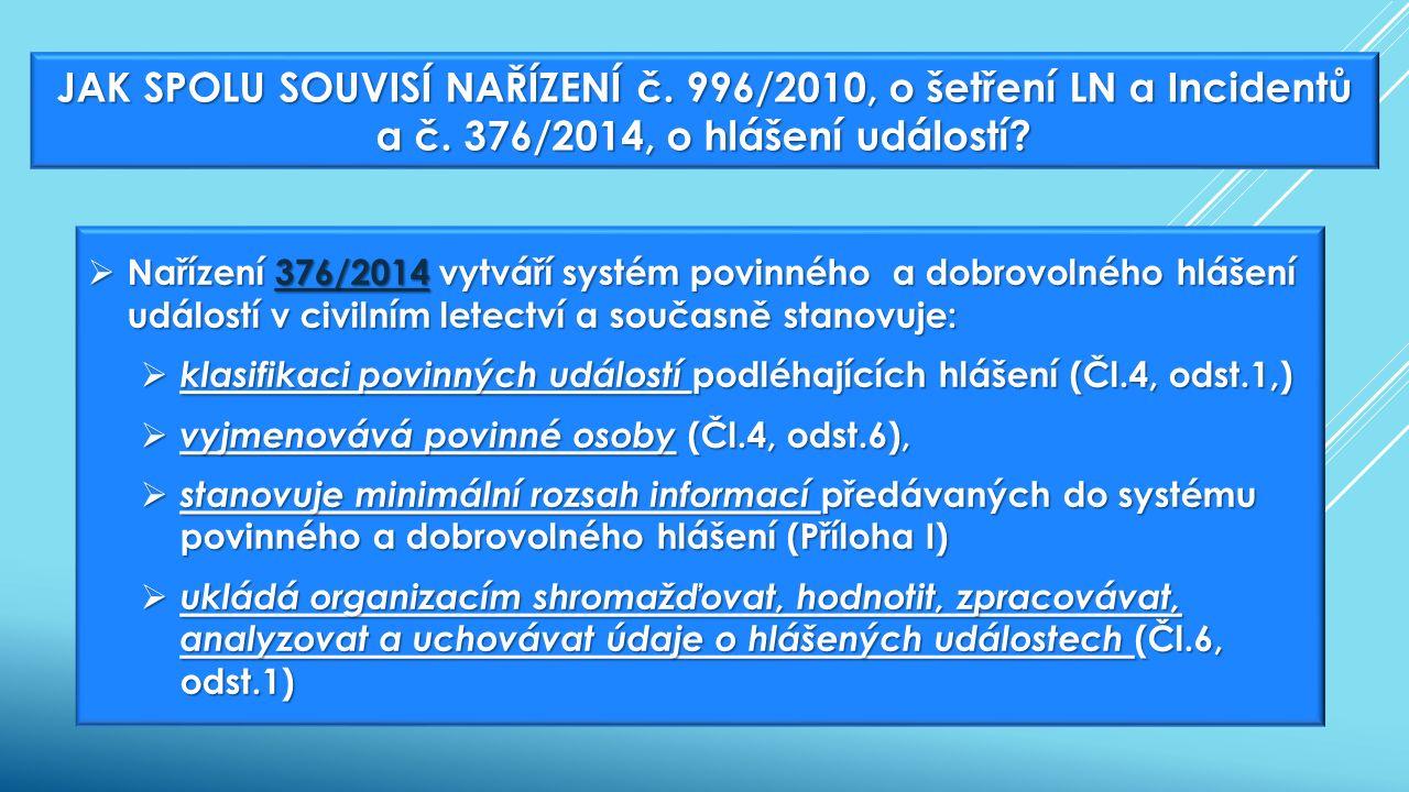 JAK SPOLU SOUVISÍ NAŘÍZENÍ č. 996/2010, o šetření LN a Incidentů a č. 376/2014, o hlášení událostí?  Nařízení 376/2014 vytváří systém povinného a dob