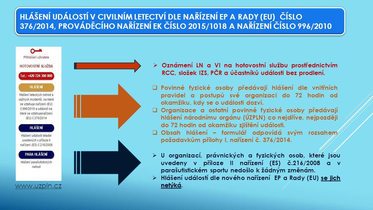 9 HLÁŠENÍ UDÁLOSTÍ V CIVILNÍM LETECTVÍ DLE NAŘÍZENÍ EP A RADY (EU) ČÍSLO 376/2014, PROVÁDĚCÍHO NAŘÍZENÍ EK ČÍSLO 2015/1018 A NAŘÍZENÍ ČÍSLO 996/2010  U organizací, právnických a fyzických osob, které jsou uvedeny v příloze II nařízení (ES) č.216/2008 a v parašutistickém sportu nedošlo k žádným změnám.