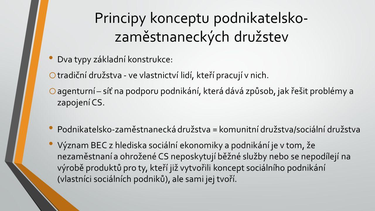 Principy konceptu podnikatelsko- zaměstnaneckých družstev Dva typy základní konstrukce: o tradiční družstva - ve vlastnictví lidí, kteří pracují v nic