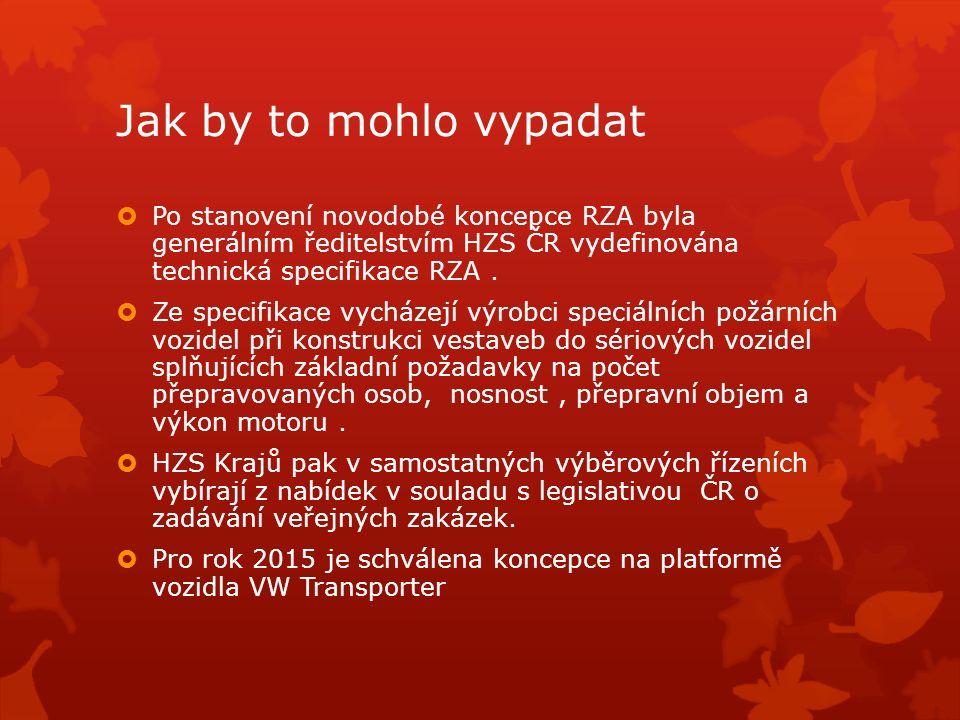 Jak by to mohlo vypadat  Po stanovení novodobé koncepce RZA byla generálním ředitelstvím HZS ČR vydefinována technická specifikace RZA.