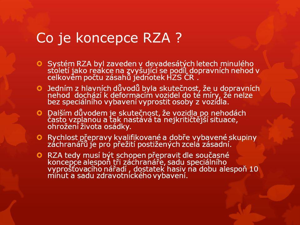 Co je koncepce RZA .