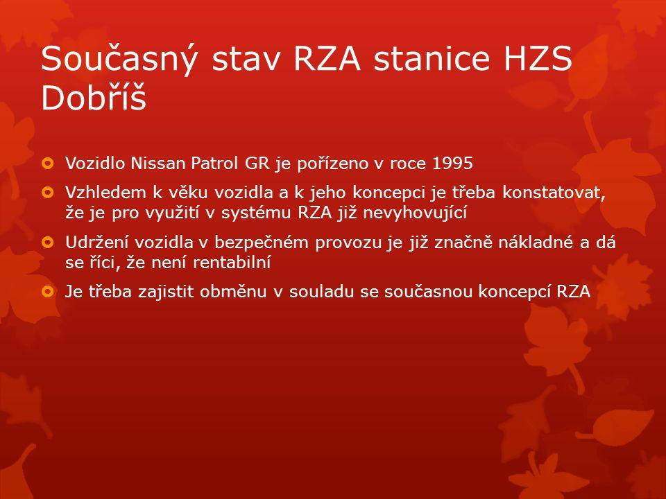 Současný stav RZA stanice HZS Dobříš  Vozidlo Nissan Patrol GR je pořízeno v roce 1995  Vzhledem k věku vozidla a k jeho koncepci je třeba konstatovat, že je pro využití v systému RZA již nevyhovující  Udržení vozidla v bezpečném provozu je již značně nákladné a dá se říci, že není rentabilní  Je třeba zajistit obměnu v souladu se současnou koncepcí RZA