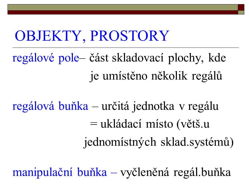 ODKAZY Časopisy Logistika – slovník M.Novotný: Obchodní provoz pro SOU www.ihned.cz