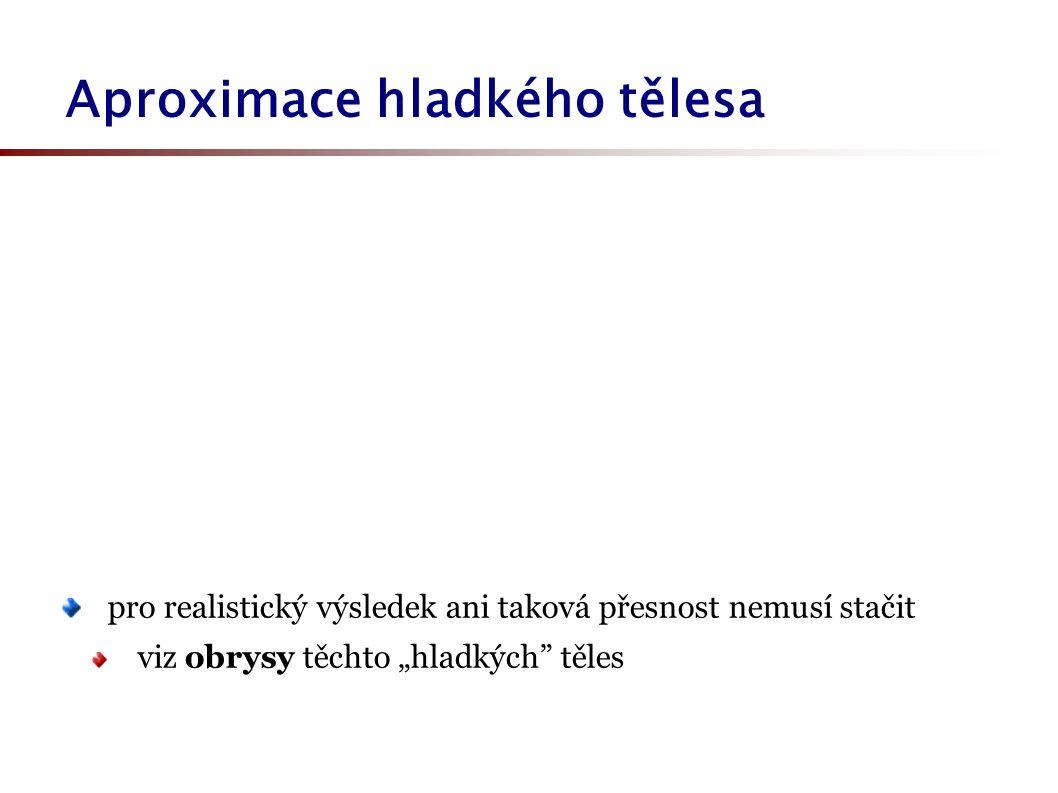 Spojité LoD nezávisle v letech 1996-7: Xia & Varshney, Hoppe, Luebke & Erikson To do...