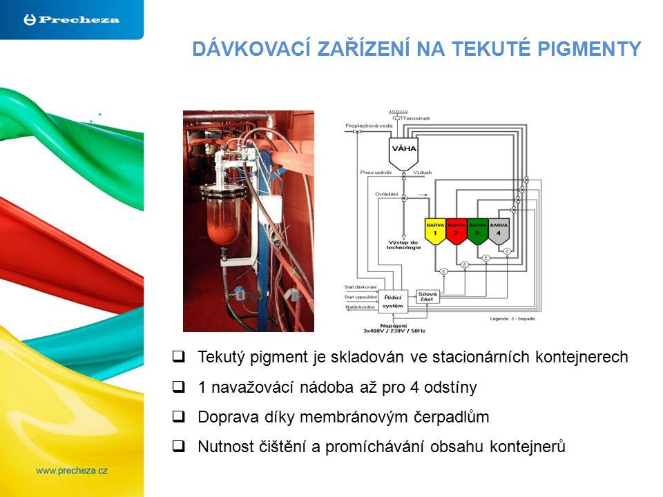 DÁVKOVACÍ ZAŘÍZENÍ NA TEKUTÉ PIGMENTY  Tekutý pigment je skladován ve stacionárních kontejnerech  1 navažovácí nádoba až pro 4 odstíny  Doprava díky membránovým čerpadlům  Nutnost čištění a promíchávání obsahu kontejnerů