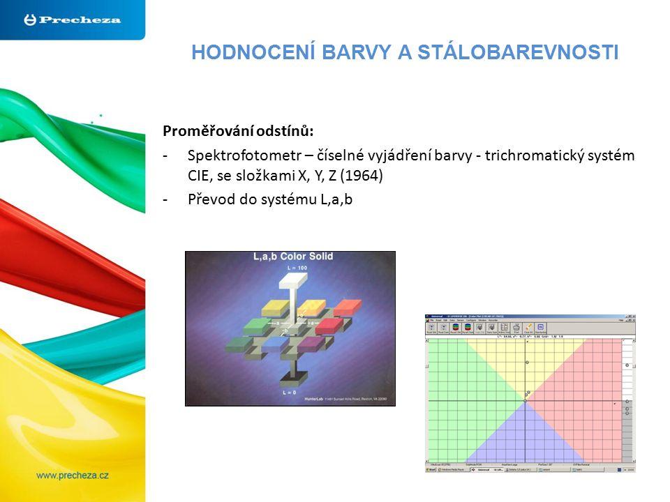 HODNOCENÍ BARVY A STÁLOBAREVNOSTI Proměřování odstínů: -Spektrofotometr – číselné vyjádření barvy - trichromatický systém CIE, se složkami X, Y, Z (1964) -Převod do systému L,a,b