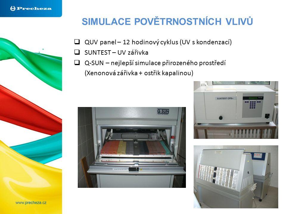 SIMULACE POVĚTRNOSTNÍCH VLIVŮ  QUV panel – 12 hodinový cyklus (UV s kondenzací)  SUNTEST – UV zářivka  Q-SUN – nejlepší simulace přirozeného prostředí (Xenonová zářivka + ostřik kapalinou)