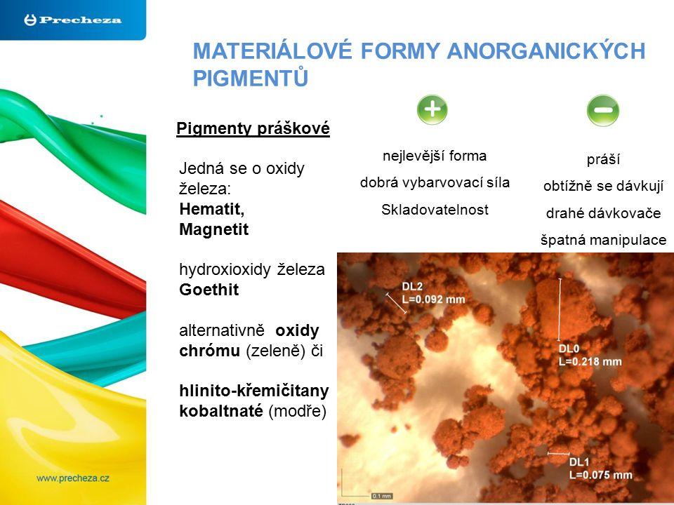 MATERIÁLOVÉ FORMY ANORGANICKÝCH PIGMENTŮ Pigmenty práškové nejlevější forma dobrá vybarvovací síla Skladovatelnost práší obtížně se dávkují drahé dávkovače špatná manipulace Jedná se o oxidy železa: Hematit, Magnetit hydroxioxidy železa Goethit alternativně oxidy chrómu (zeleně) či hlinito-křemičitany kobaltnaté (modře)