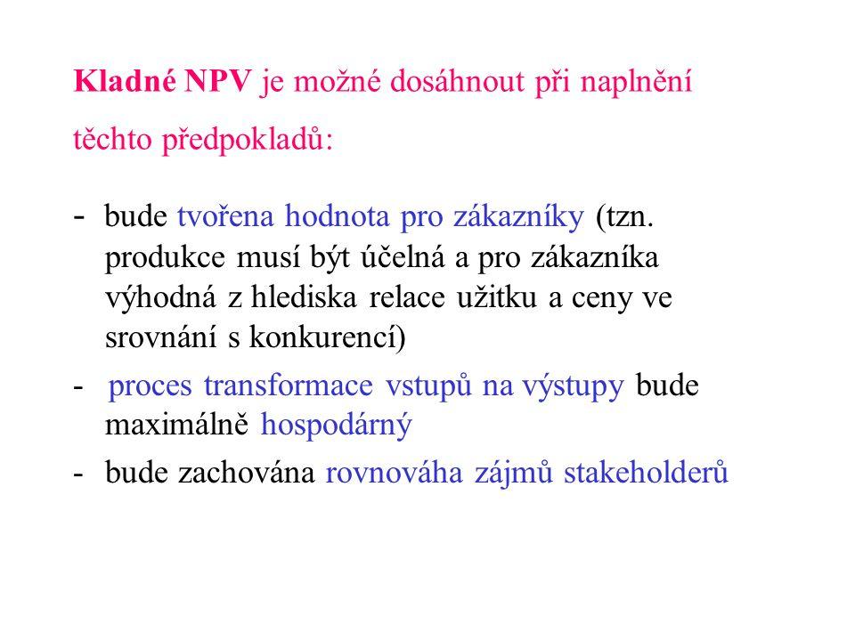 Kladné NPV je možné dosáhnout při naplnění těchto předpokladů: - bude tvořena hodnota pro zákazníky (tzn. produkce musí být účelná a pro zákazníka výh