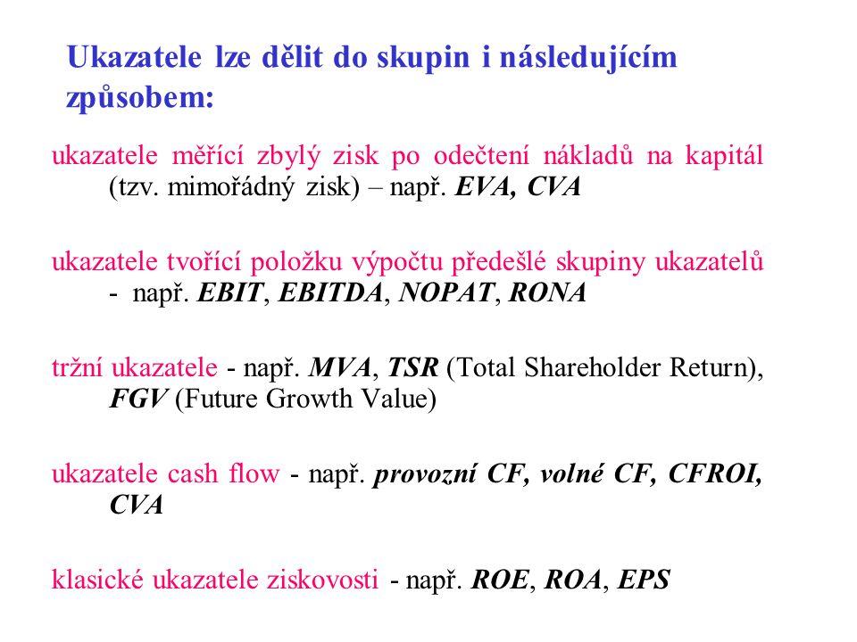 Ukazatele lze dělit do skupin i následujícím způsobem: ukazatele měřící zbylý zisk po odečtení nákladů na kapitál (tzv.