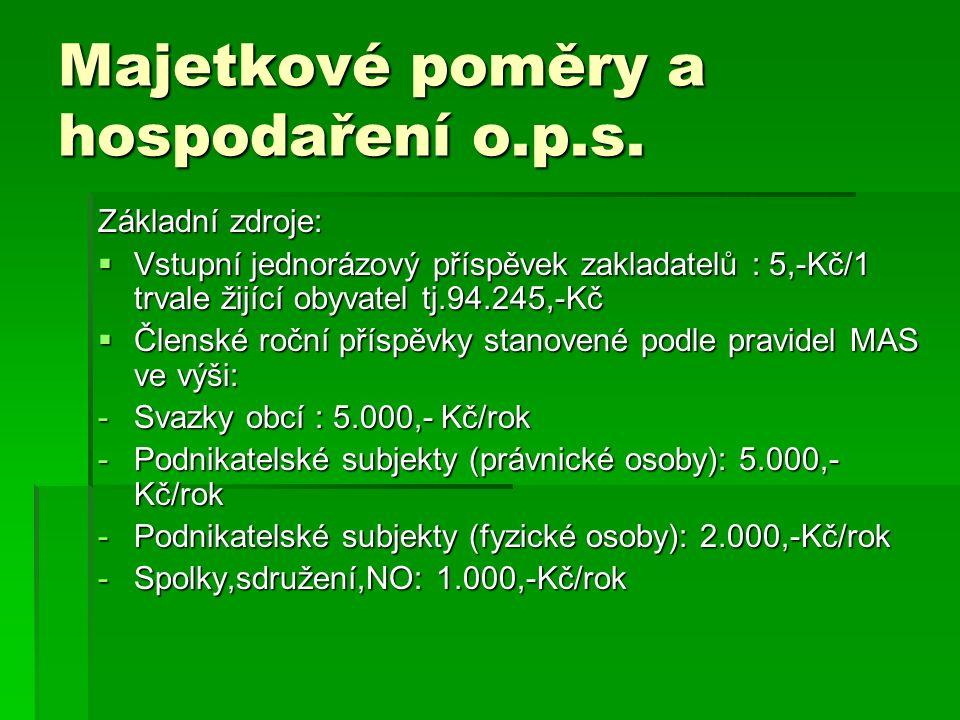 Majetkové poměry a hospodaření o.p.s.