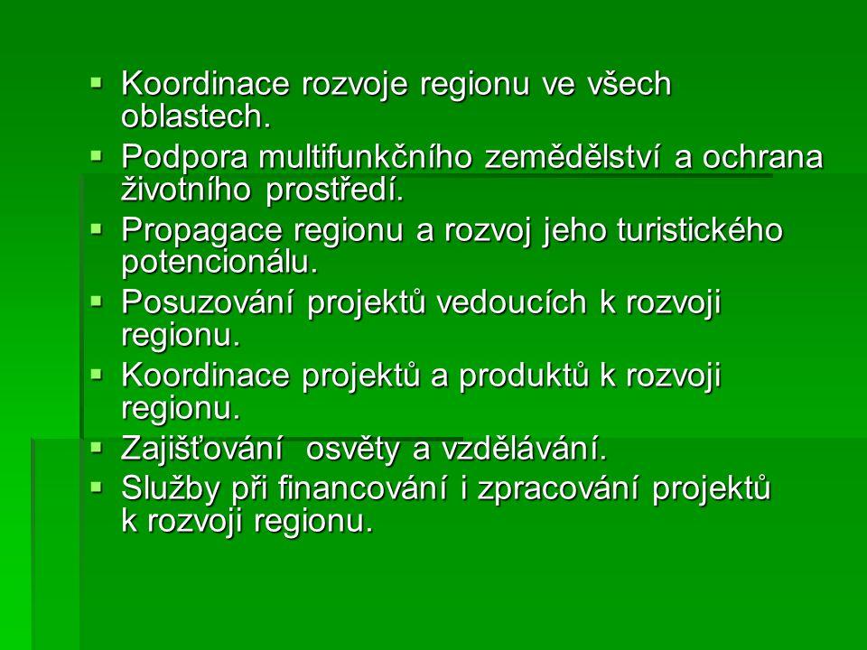 Koordinace rozvoje regionu ve všech oblastech.