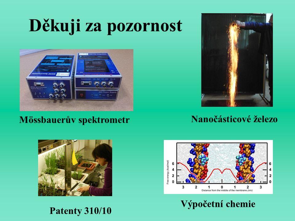 Děkuji za pozornost Mössbauerův spektrometr Výpočetní chemie Nanočásticové železo Patenty 310/10