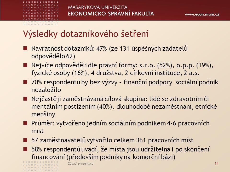 www.econ.muni.cz Výsledky dotazníkového šetření Návratnost dotazníků: 47% (ze 131 úspěšných žadatelů odpovědělo 62) Nejvíce odpověděli dle právní formy: s.r.o.