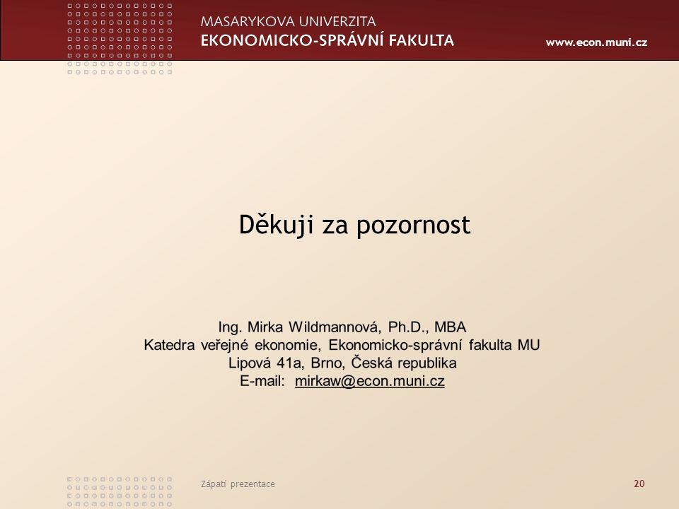 www.econ.muni.cz Děkuji za pozornost Zápatí prezentace20