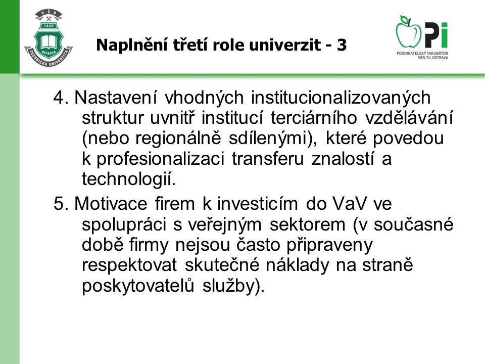 Naplnění třetí role univerzit - 3 4.
