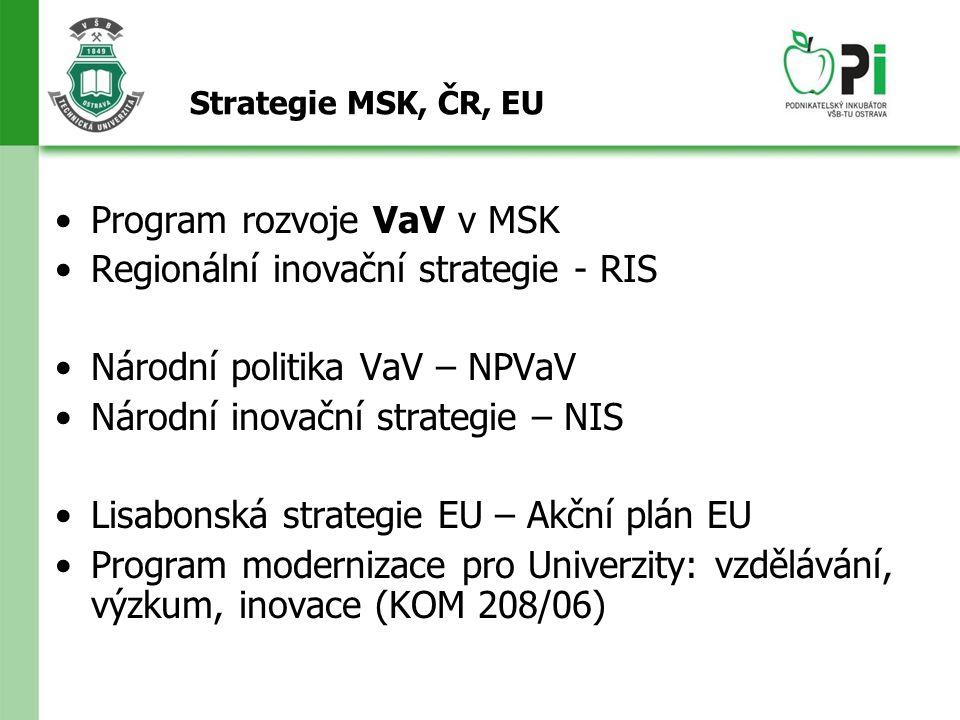 Strategie MSK, ČR, EU Program rozvoje VaV v MSK Regionální inovační strategie - RIS Národní politika VaV – NPVaV Národní inovační strategie – NIS Lisabonská strategie EU – Akční plán EU Program modernizace pro Univerzity: vzdělávání, výzkum, inovace (KOM 208/06)