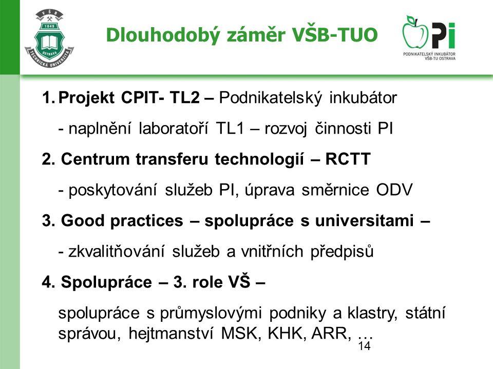 14 Dlouhodobý záměr VŠB-TUO 1.Projekt CPIT- TL2 – Podnikatelský inkubátor - naplnění laboratoří TL1 – rozvoj činnosti PI 2.