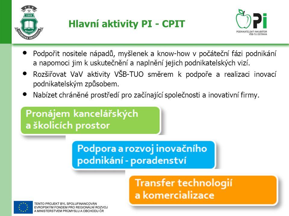 Hlavní aktivity PI - CPIT Podpořit nositele nápadů, myšlenek a know-how v počáteční fázi podnikání a napomoci jim k uskutečnění a naplnění jejich podnikatelských vizí.