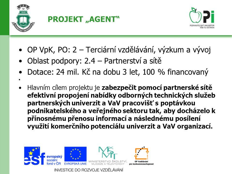 """PROJEKT """"AGENT OP VpK, PO: 2 – Terciární vzdělávání, výzkum a vývoj Oblast podpory: 2.4 – Partnerství a sítě Dotace: 24 mil."""