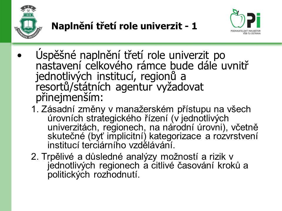 Naplnění třetí role univerzit - 1 Úspěšné naplnění třetí role univerzit po nastavení celkového rámce bude dále uvnitř jednotlivých institucí, regionů a resortů/státních agentur vyžadovat přinejmenším: 1.