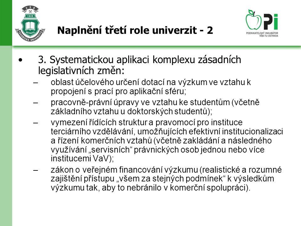 Naplnění třetí role univerzit - 2 3.