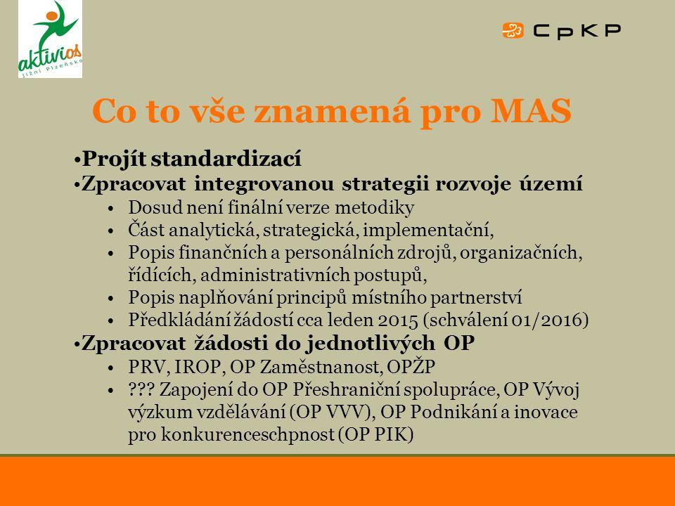 Co to vše znamená pro MAS Projít standardizací Zpracovat integrovanou strategii rozvoje území Dosud není finální verze metodiky Část analytická, strategická, implementační, Popis finančních a personálních zdrojů, organizačních, řídících, administrativních postupů, Popis naplňování principů místního partnerství Předkládání žádostí cca leden 2015 (schválení 01/2016) Zpracovat žádosti do jednotlivých OP PRV, IROP, OP Zaměstnanost, OPŽP ??.