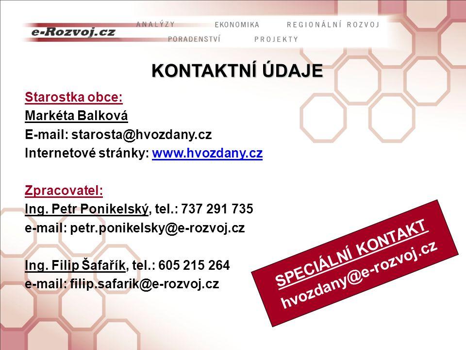 KONTAKTNÍ ÚDAJE Starostka obce: Markéta Balková E-mail: starosta@hvozdany.cz Internetové stránky: www.hvozdany.czwww.hvozdany.cz Zpracovatel: Ing.