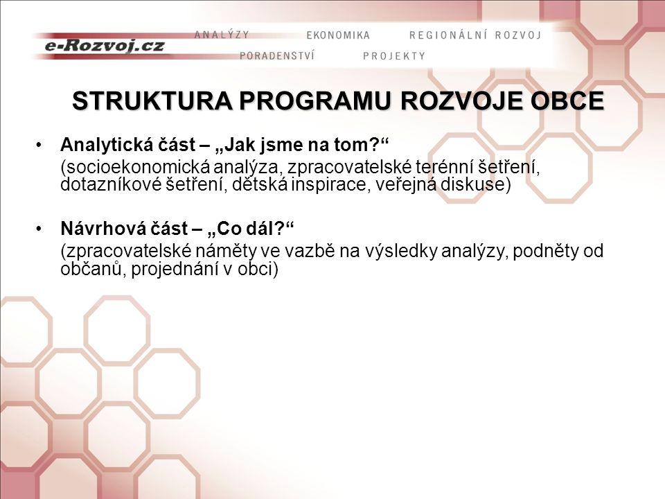 KLÍČOVÉ TERMÍNY ZPRACOVÁNÍ Analytická část10.července 2015 Návrhová část – k diskusi31.