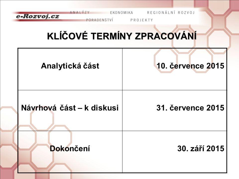 KLÍČOVÉ TERMÍNY ZPRACOVÁNÍ Analytická část10. července 2015 Návrhová část – k diskusi31.