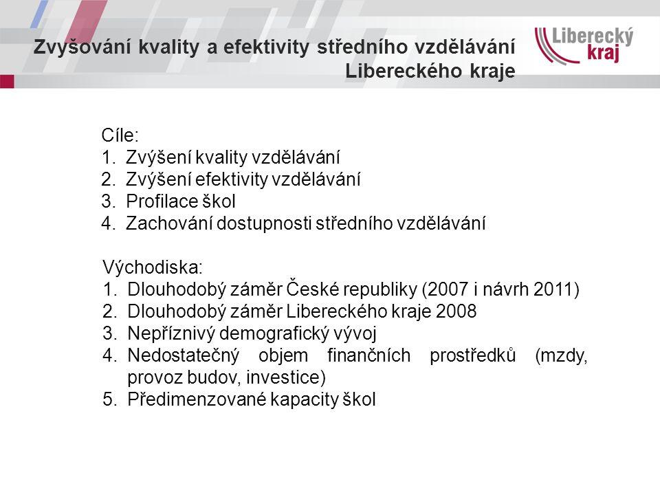 Zvyšování kvality a efektivity středního vzdělávání Libereckého kraje Cíle: 1.Zvýšení kvality vzdělávání 2.Zvýšení efektivity vzdělávání 3.Profilace š